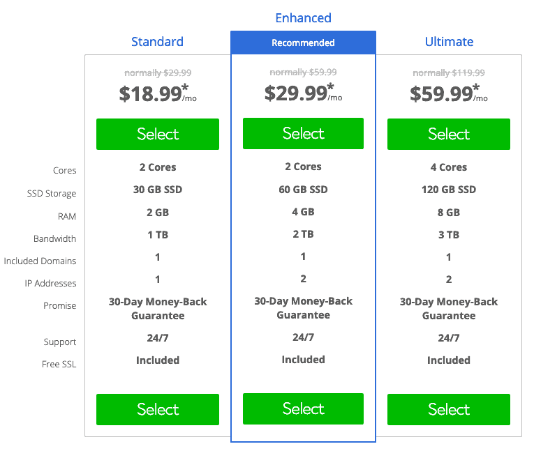 Bluehost Review 2020: Is It a Reliable WordPress Hosting? 2