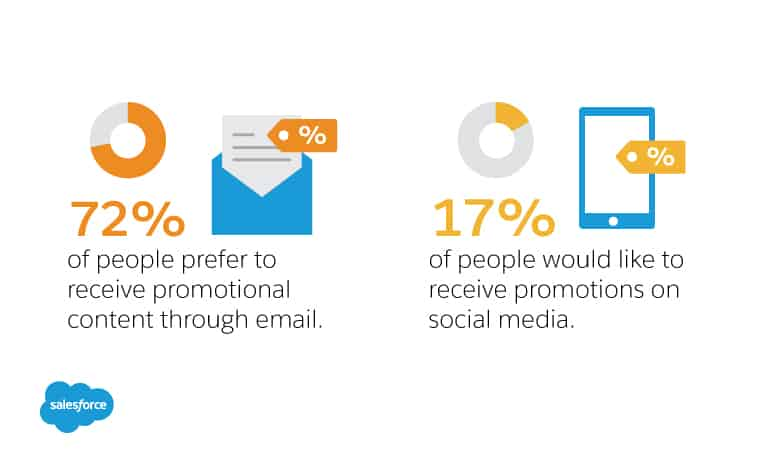 dos-donts-email-marketing-2