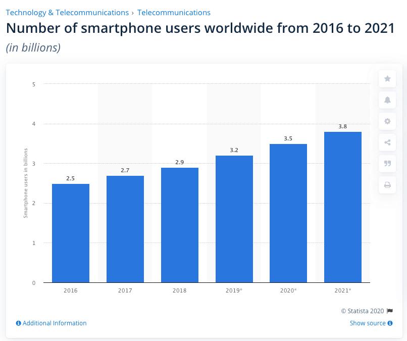 users-smartphone