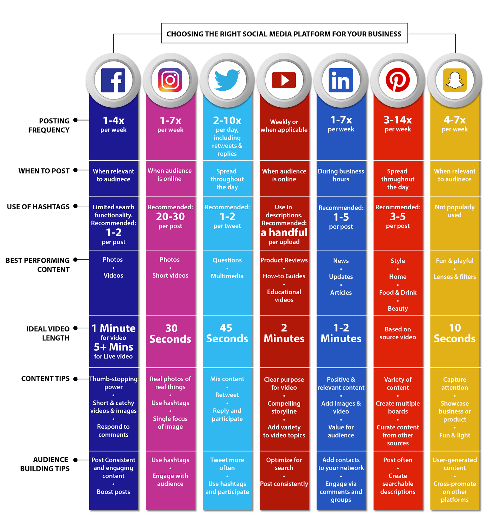 Social Media Best Practices To Grow Your Audience 1