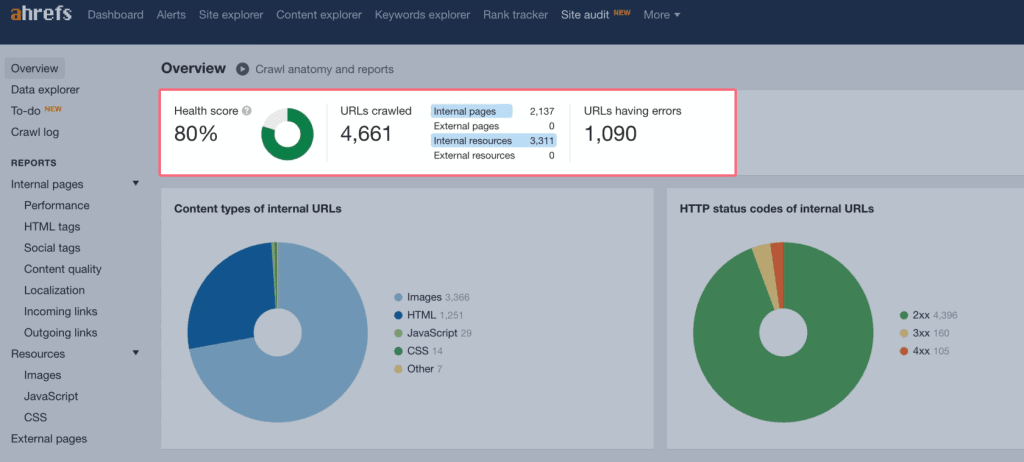 Ahrefs-site-audit-report-1024x462