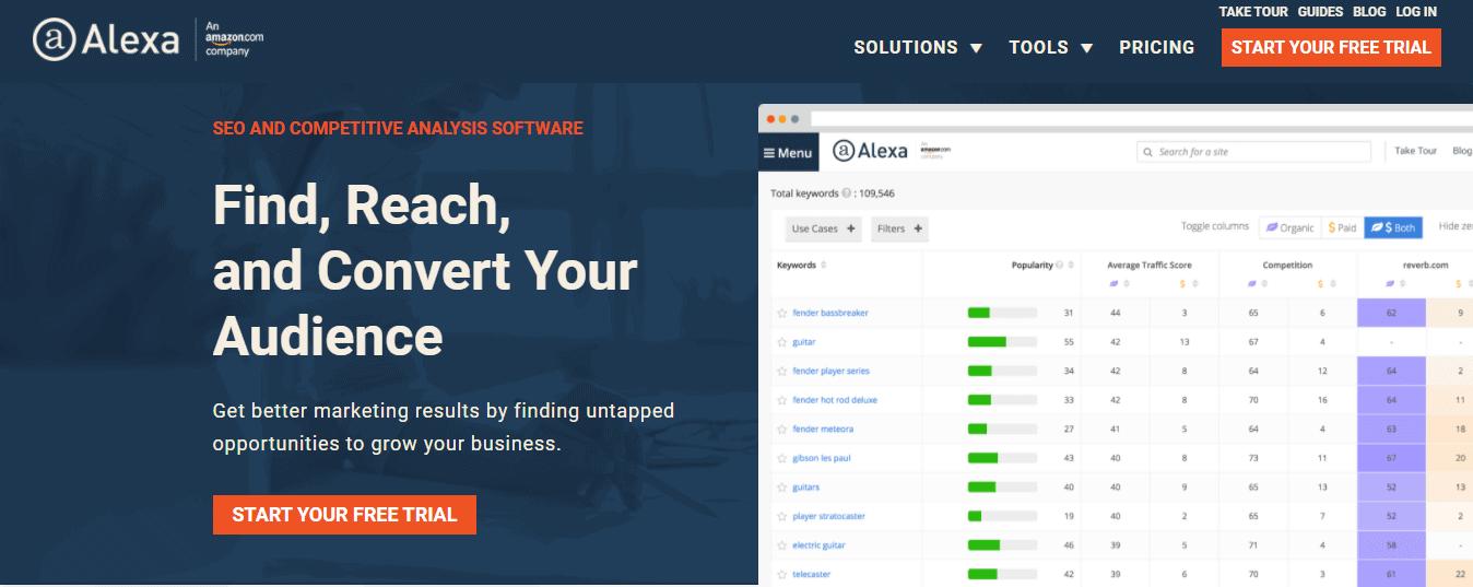 Alexa-website-traffic-estimator