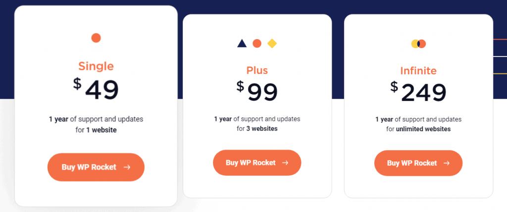 WP_Rocket_Pricing