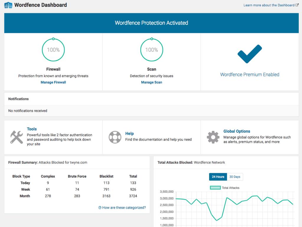 wordfence-website-scan